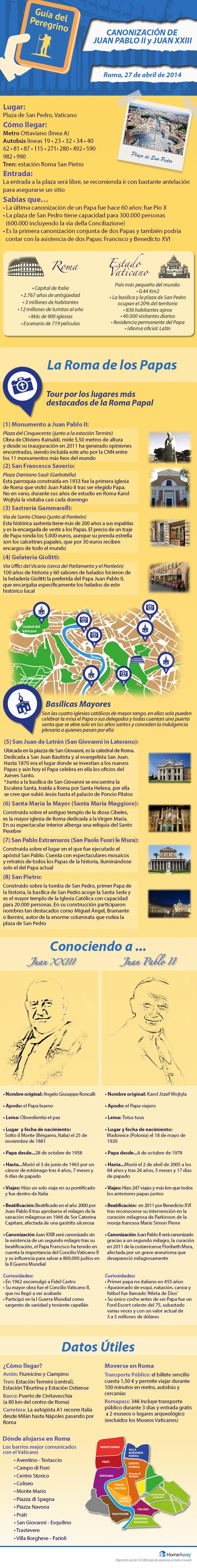 infografia-canonizacion-papa